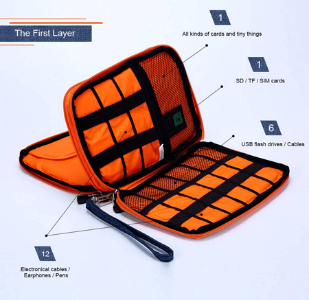 Travel Gadget Storage Bag for Cables
